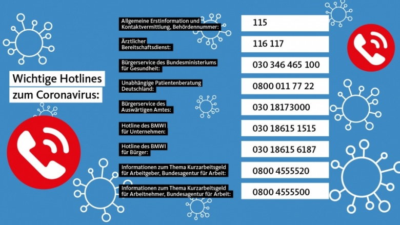 Grafik zum Thema Corona mit Telefonnummern.