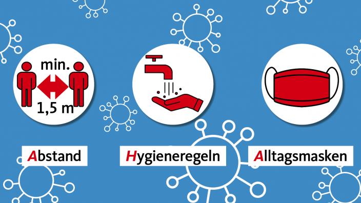 Corona-Regeln: Abstand, Hygieneregeln und Alltagsmasken